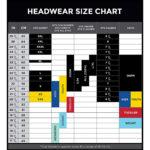 headwear_chart